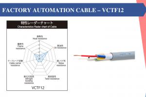 CÁP VCTF-12